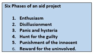 Six Phases of an Aid Project