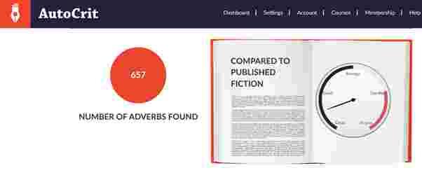Autocrit adverb score